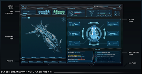 92a14 Star Citizen Screen Breakdown Letter from the Chairman: Multi Crew Ship Systems