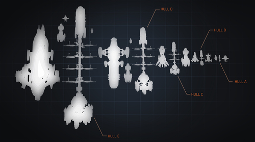 19c6d Star Citizen Hull scale A Hull for every job : The MISC Hull Series