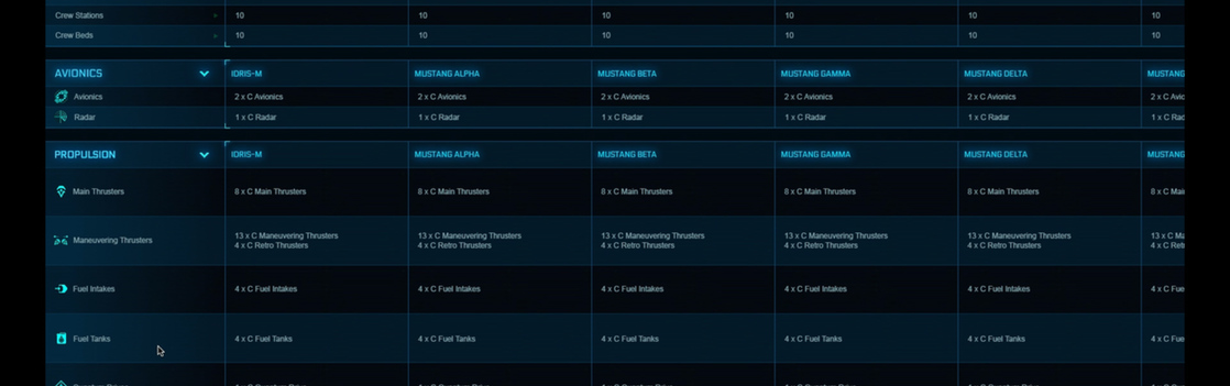 9e695 Star Citizen Ship stats Monthly Studio Report