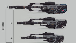 00950 Star Citizen Ship weapons 02 Monthly Studio Report: June 2017