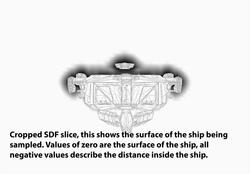 4d5b5 Star Citizen DE Update VFX SDF Ship Surface Monthly Studio Report: November 2017